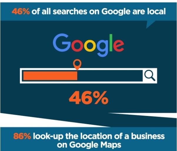 How to enhance your Local SEO strategy