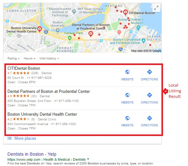 How to enhance your Local SEO strategy2